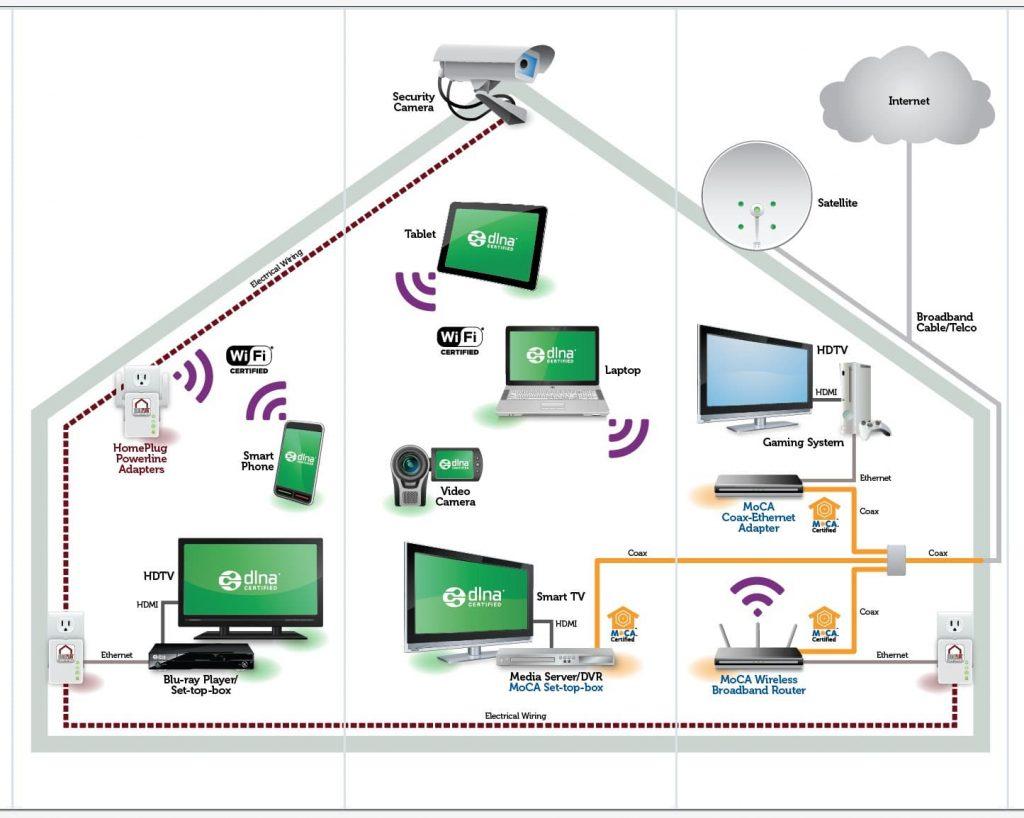 Com saber si algú s'està connectat a la teva xarxa WiFi 1